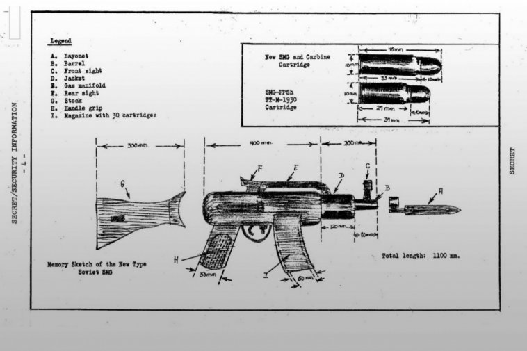https://patriotswithguns.com/wp-content/uploads/2018/03/CIA-First-Memory-Sketch-of-the-Kalashnikov-Rifle-2-1-758x505.jpg